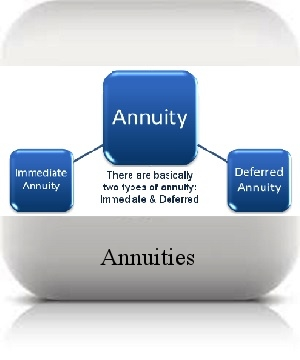 annuity-types1.png