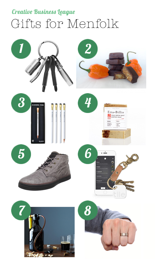 Gift Guide for Men Folk CBL 2015