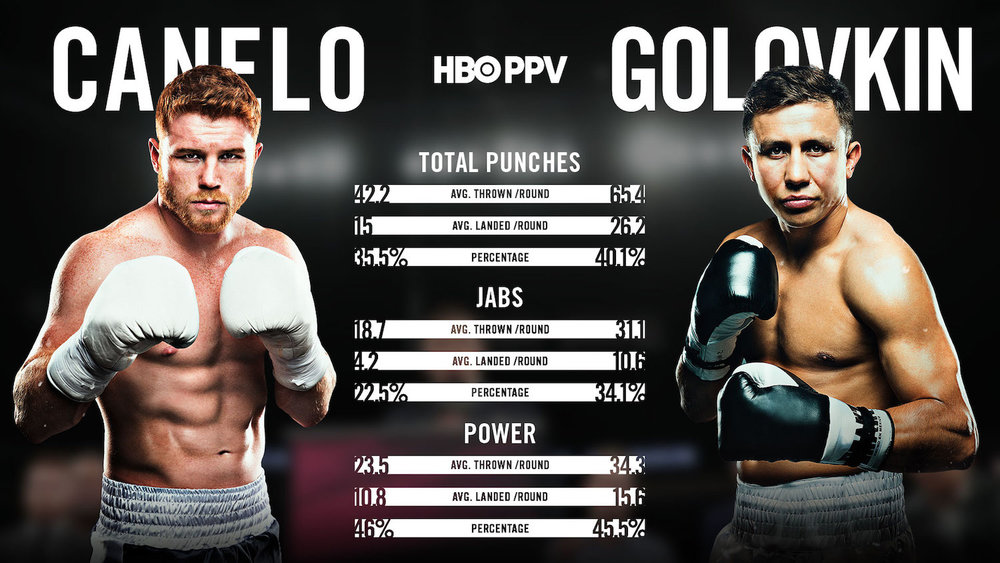 CaneloGGG_compubox_1500_ppv_v2_rev2.jpg