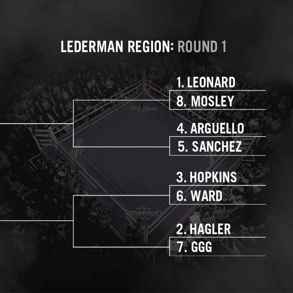 harold lederman region round 1