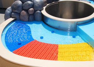 Conner Prairie Water Table