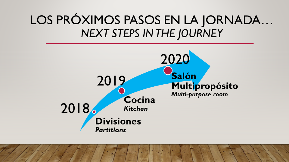 Vision 2020 Pasos.png