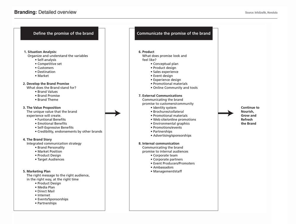 Branding-Overview--02.jpg