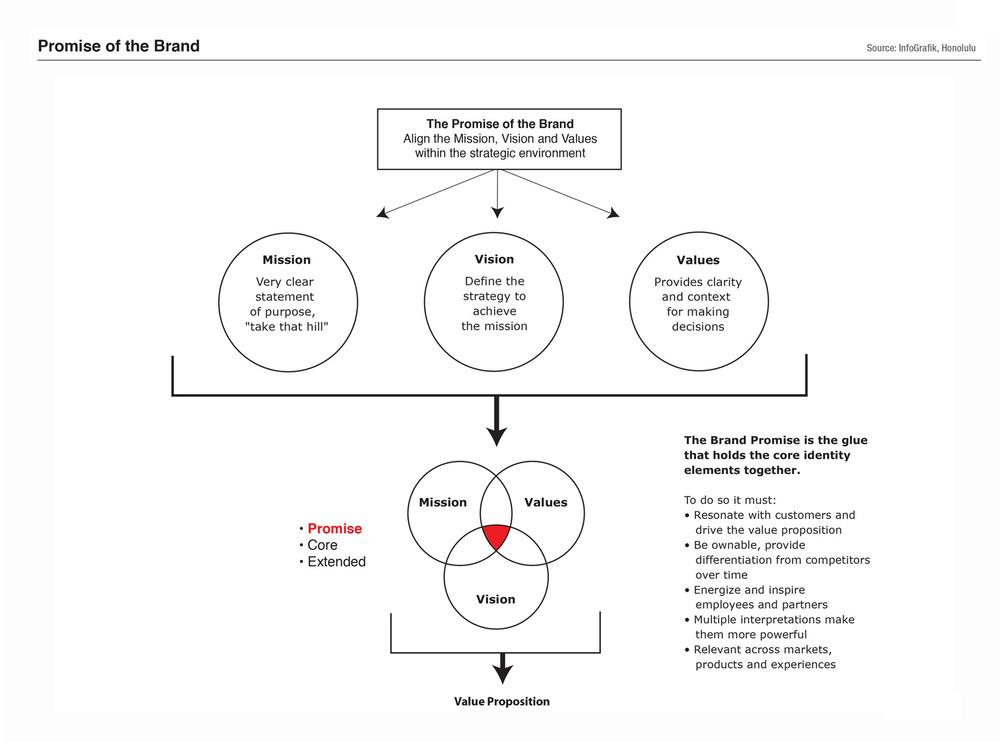 Branding-Overview--04.jpg