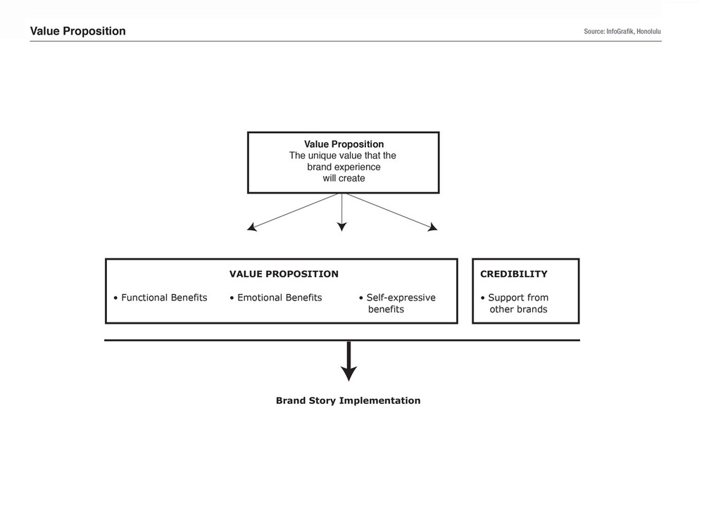 Branding-Overview--05.jpg