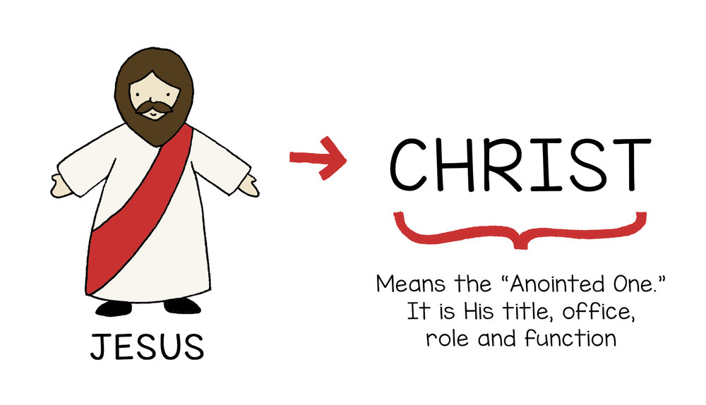 Chapter 1 - who is Jesus.jpg