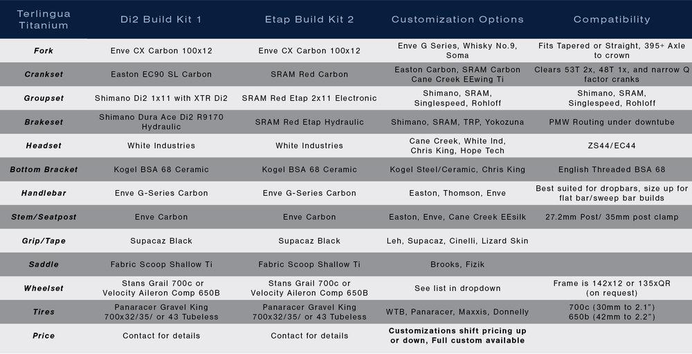 Chumba Terlingua Titanium Electronic Shifting Component Spec 2019.jpg