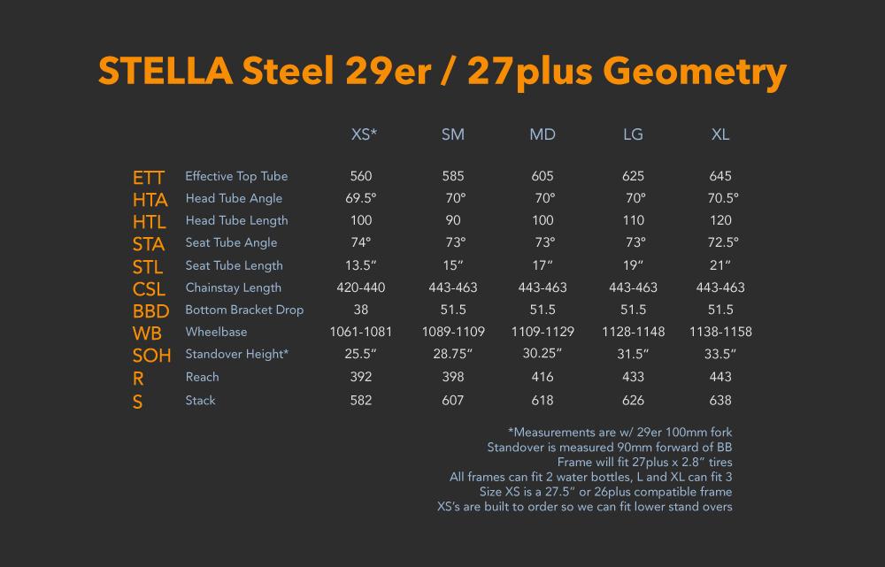 STELLA-STEEL-44-GEO-Chart.jpg