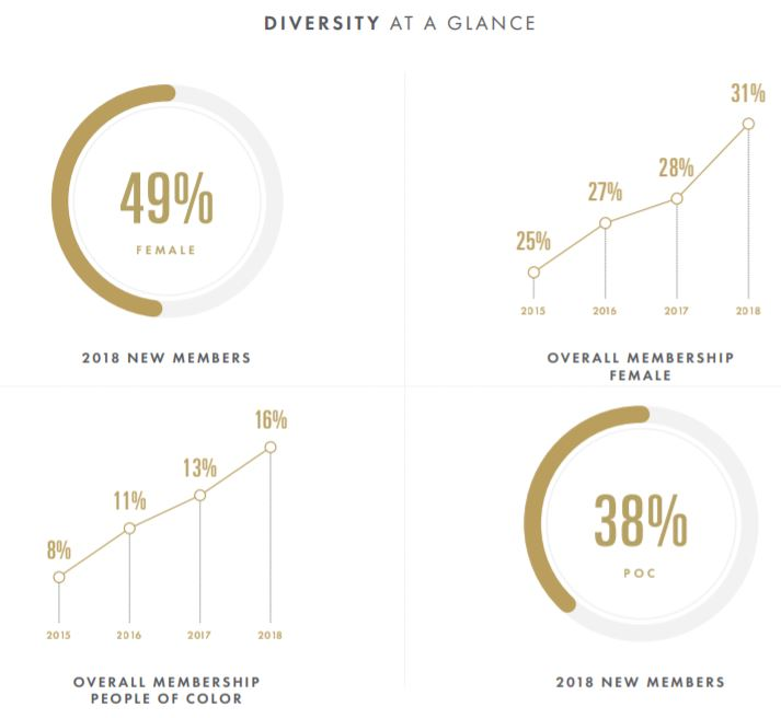 diversity-academy.jpg