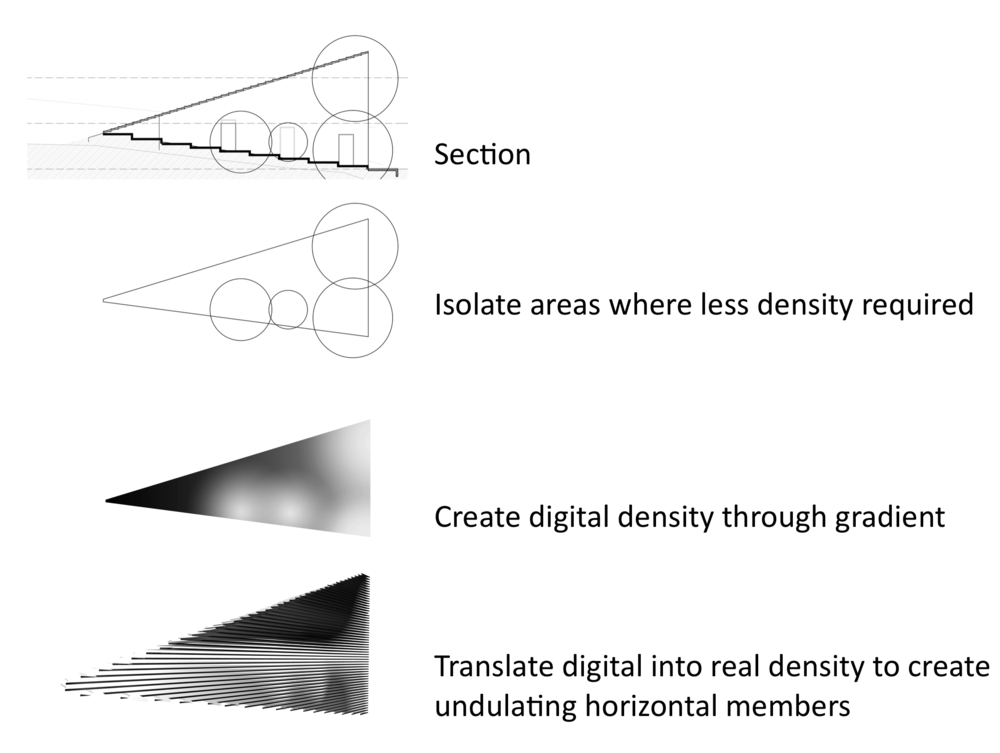 MODELLING DENSITIES IN THE FACADE IN RESPONSE TO SITE CONDITIONS
