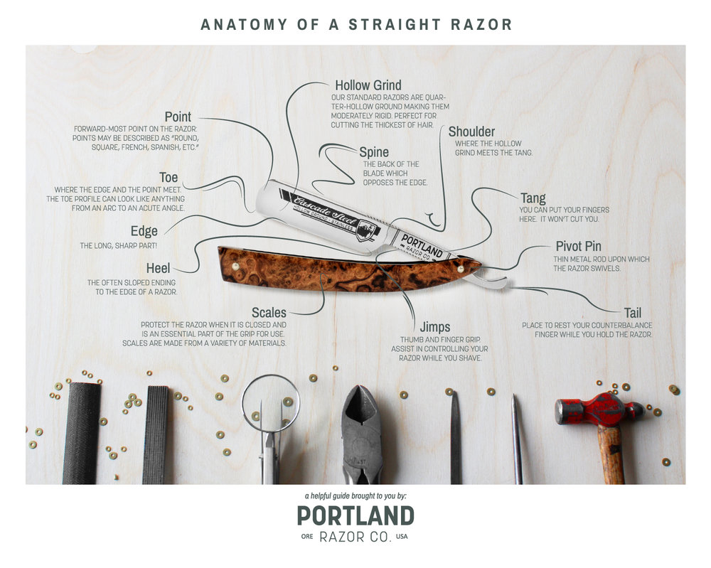 Portland Razor Co Straight Razors And Strops Handmade In