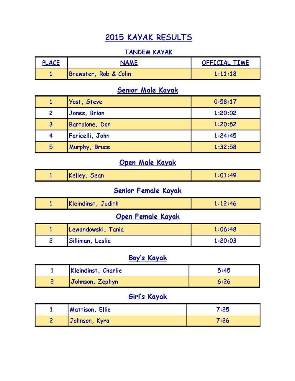 2015 Race Results 4.jpg