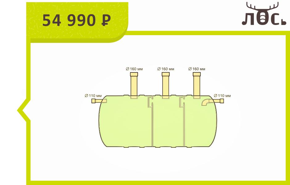 3.0 м3 .jpg