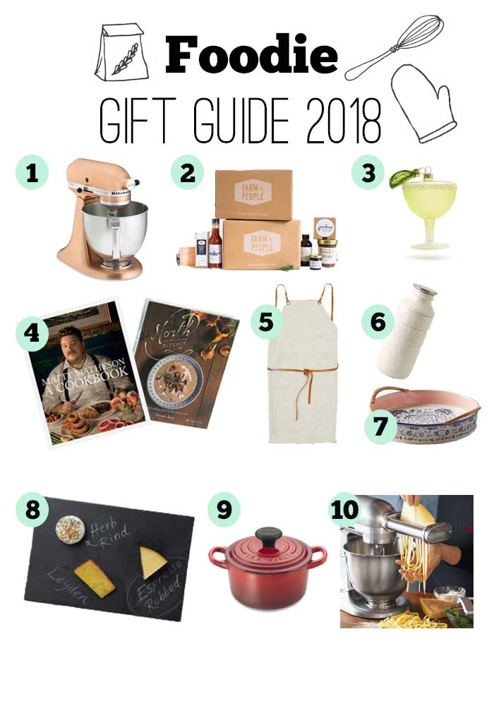 Foodie-Gift-Guide-2018.jpg