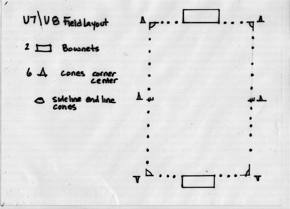 Individual Field Setup (U78).jpg