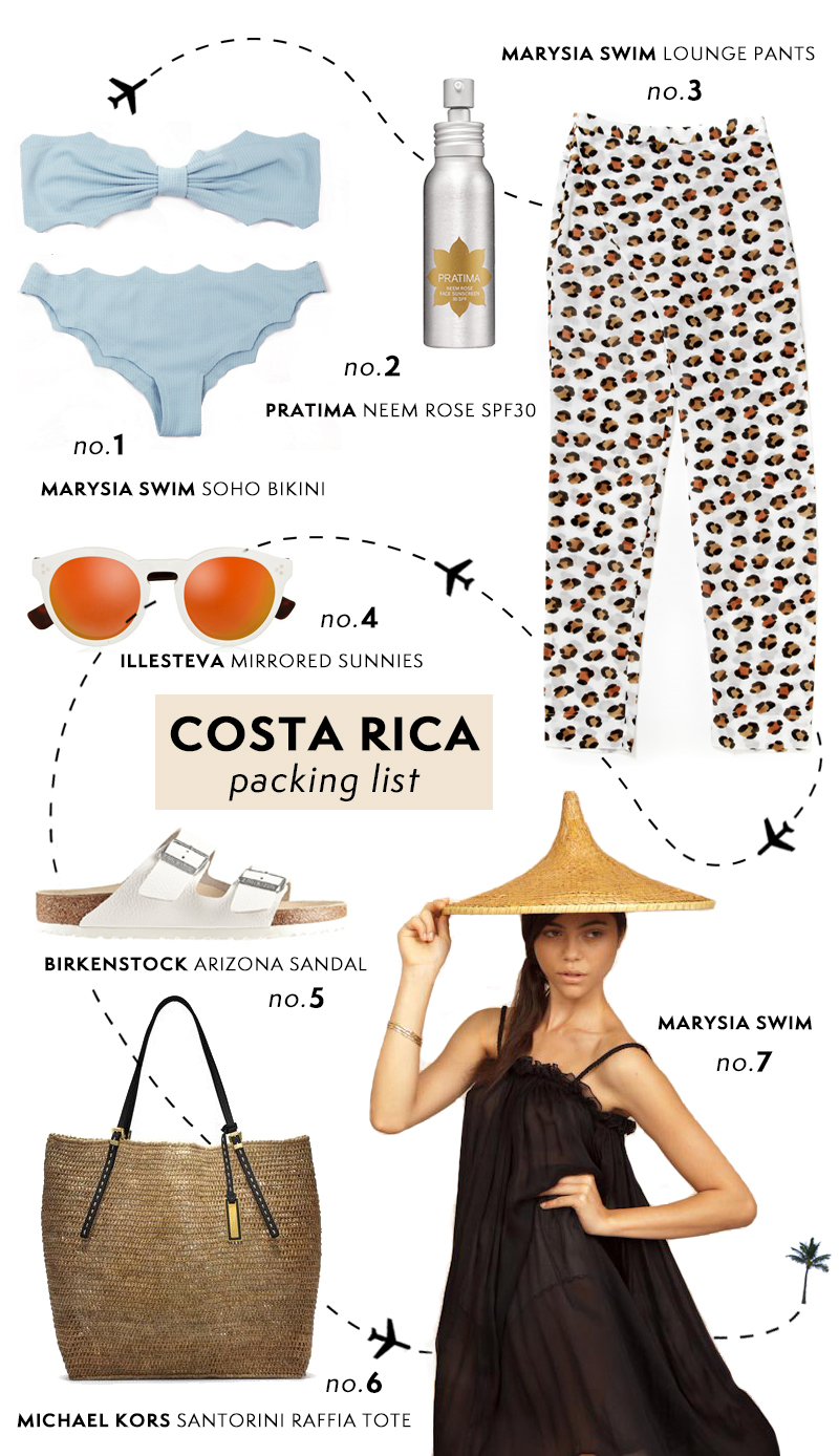 COSTA-RICA-PACKING-LIST.jpg