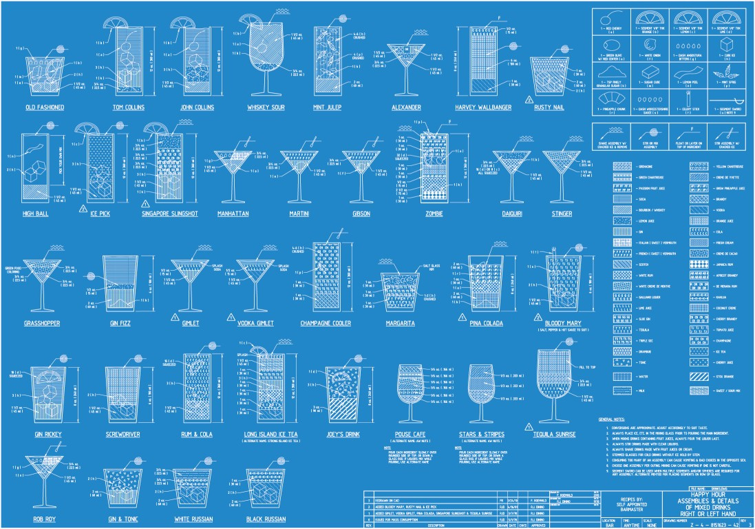 Engineers-Guide-to-Drinks-Blueprint.jpg?