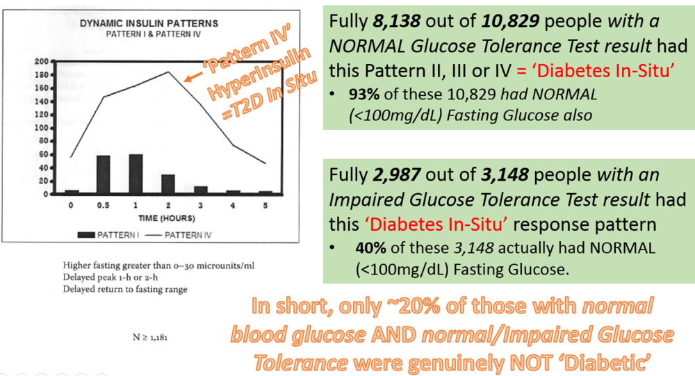 Slide 3 for post - Pattern IV Hyperinsulin Response and notes.PNG