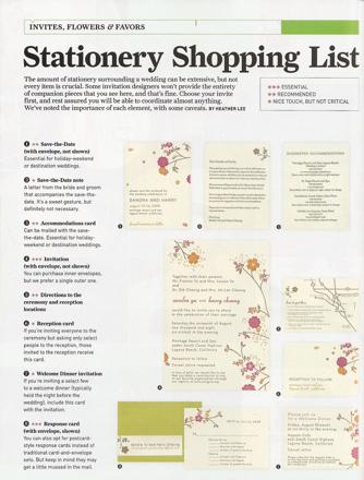 Cherry Blossom Wedding Invitation Stationery Checklist