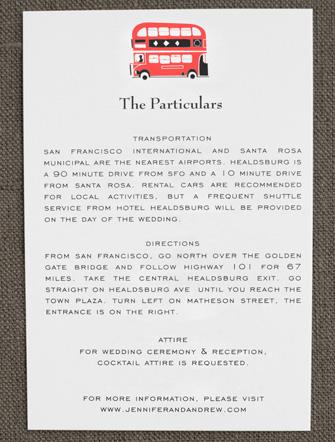 Visit London Details Card