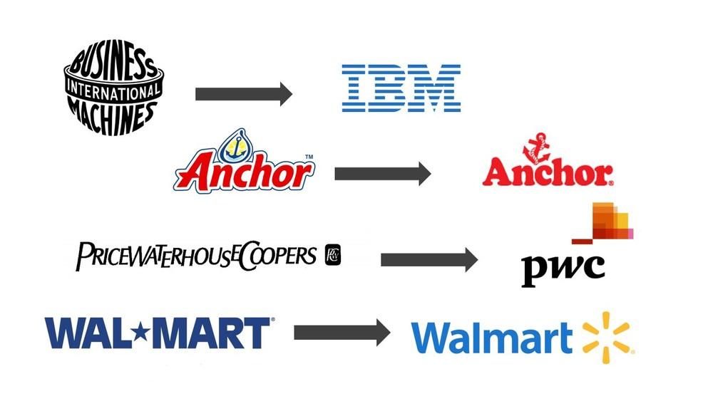 Rebranding IBM Anchor, PWC, walmart