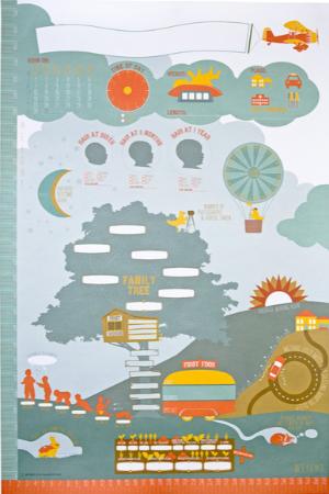 milestone-poster-StrangeBirdyStudios-designerbaby_4.png