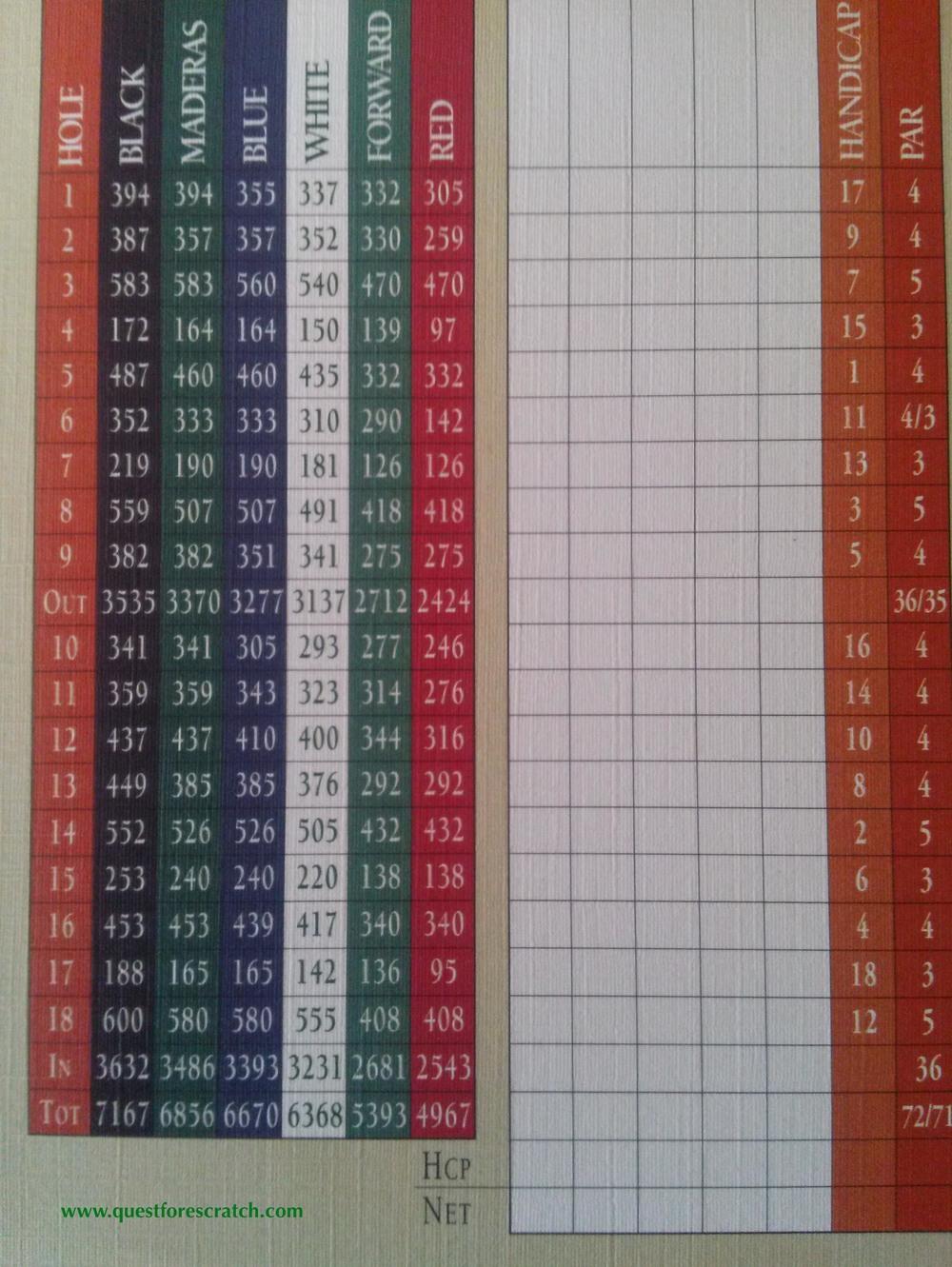 ScoreCardMaderas.jpg
