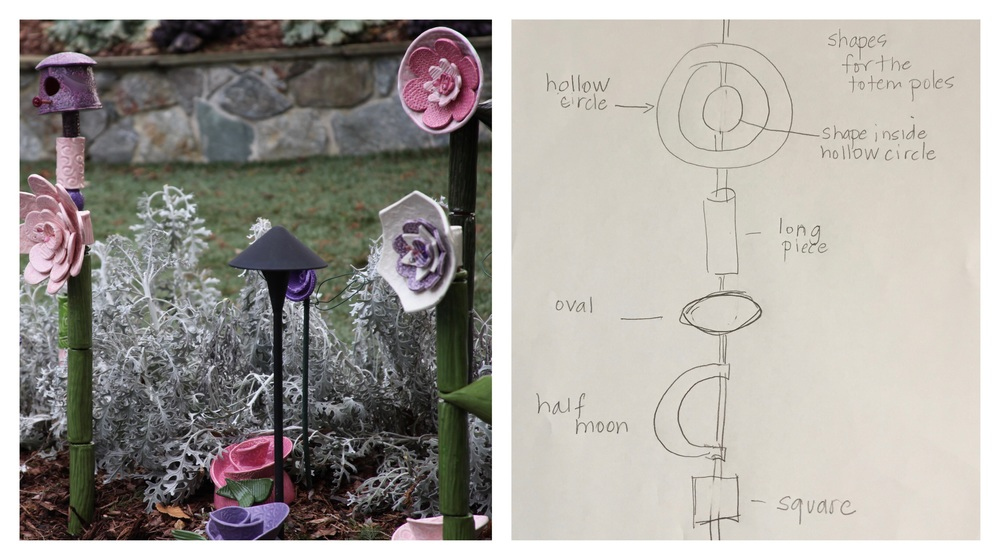 I've been asked to create some additional garden art for this backyard installation that I completed several years ago. We are working together to come up with some new shapes, colors, and designs to add to the existing display.