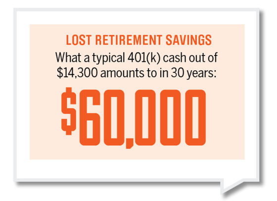Millenials_Lost_Retirement_Savings.jpg