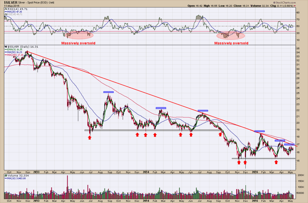bay area certified financial advisor planner