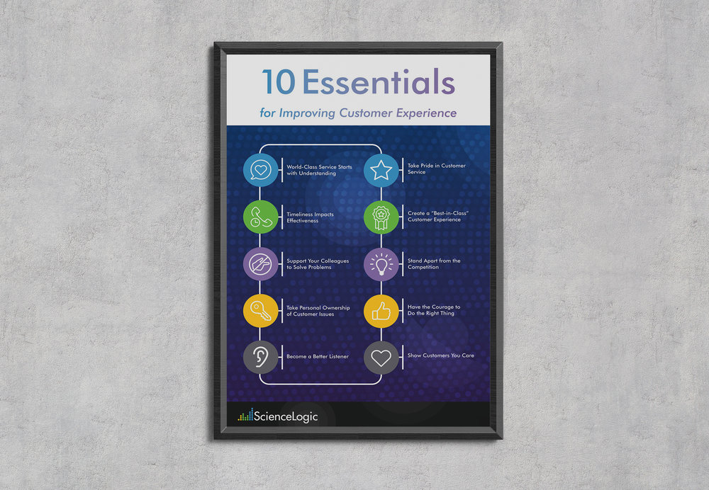 ScienceLogic 10 Essentials Posters