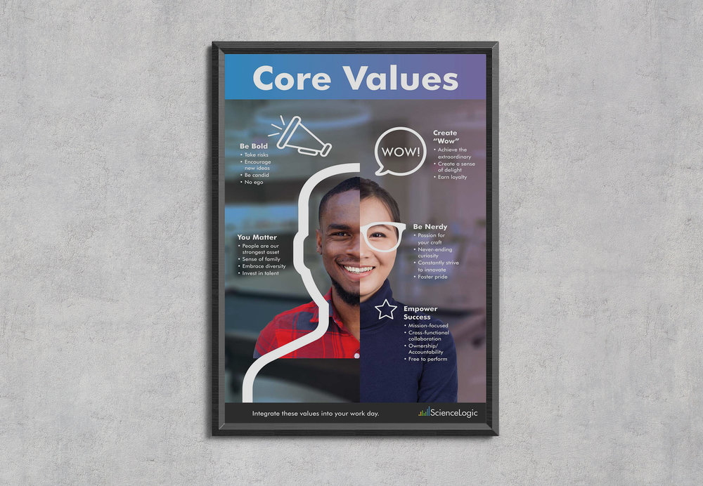 ScienceLogic Corporate Core Values Poster