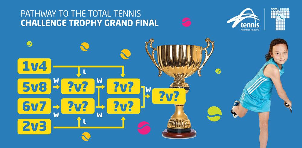 TTChallenge-Trophy.jpg