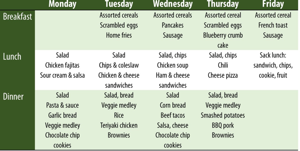 typical menu for a 5-day overnight program in our dining hall.