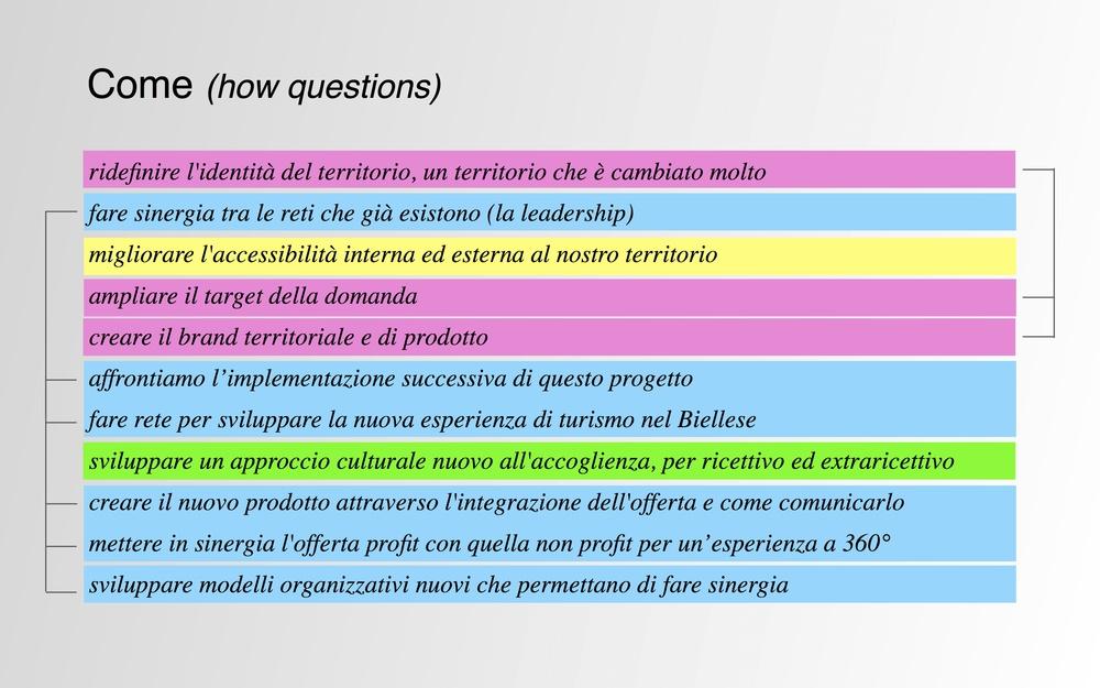 BIELLA_approcci partecipativi al design dell'innovazione_24102014.jpg