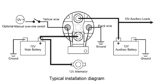 Battery isolator for your work truck sun power rv go power solar the following diagram shows the proper wiring of a smart battery isolator to the alternator and batteries asfbconference2016 Image collections