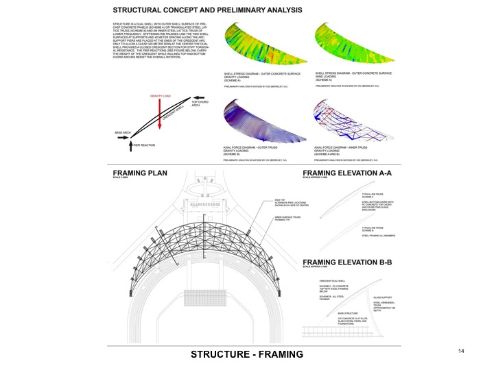 Structural Analysis: Guy Nordenson and Associates