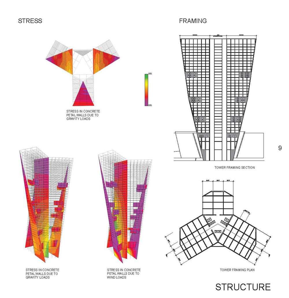 Structual Analysis: Guy Nordenson and Associates