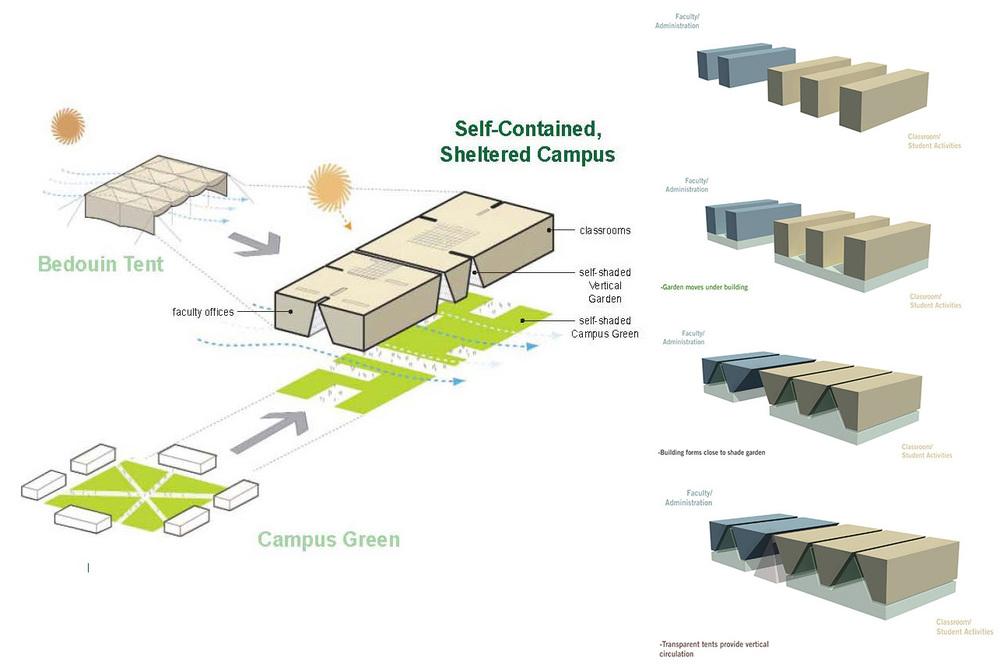 Concept diagrams - building as tent