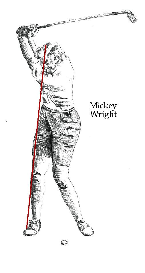 Wright 84