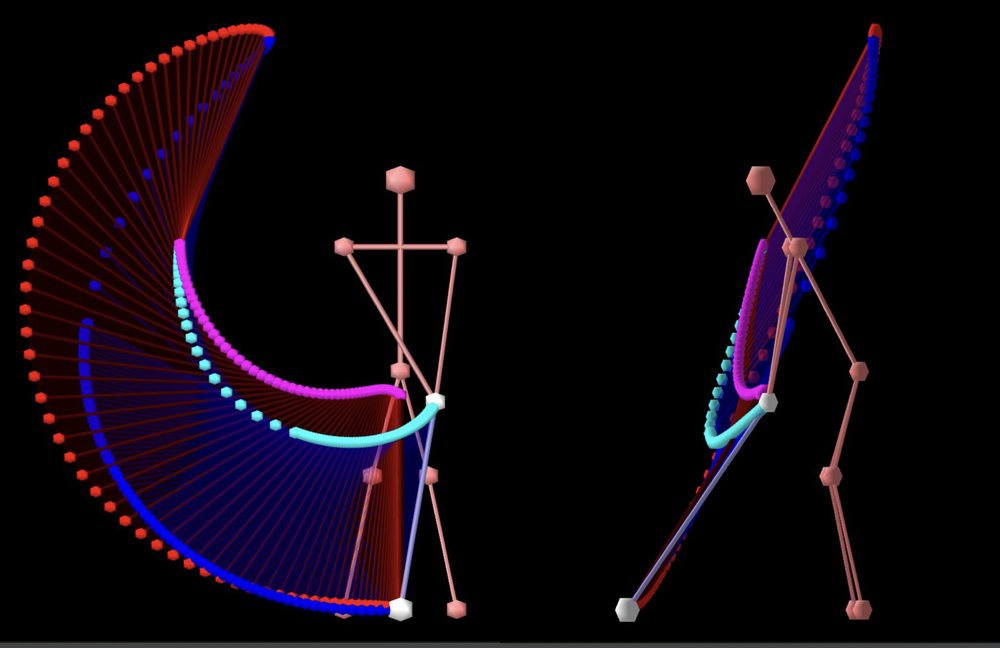 ClubHub 3D Track