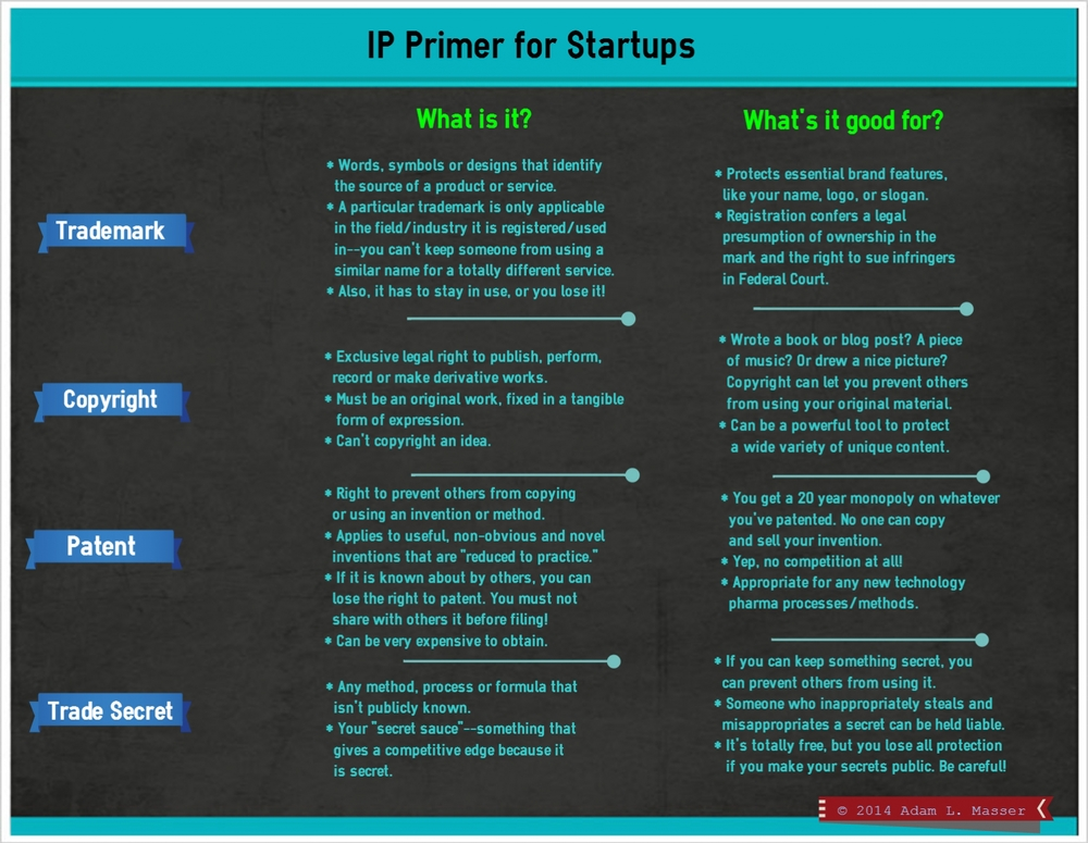 IP Primer Infographic.jpg