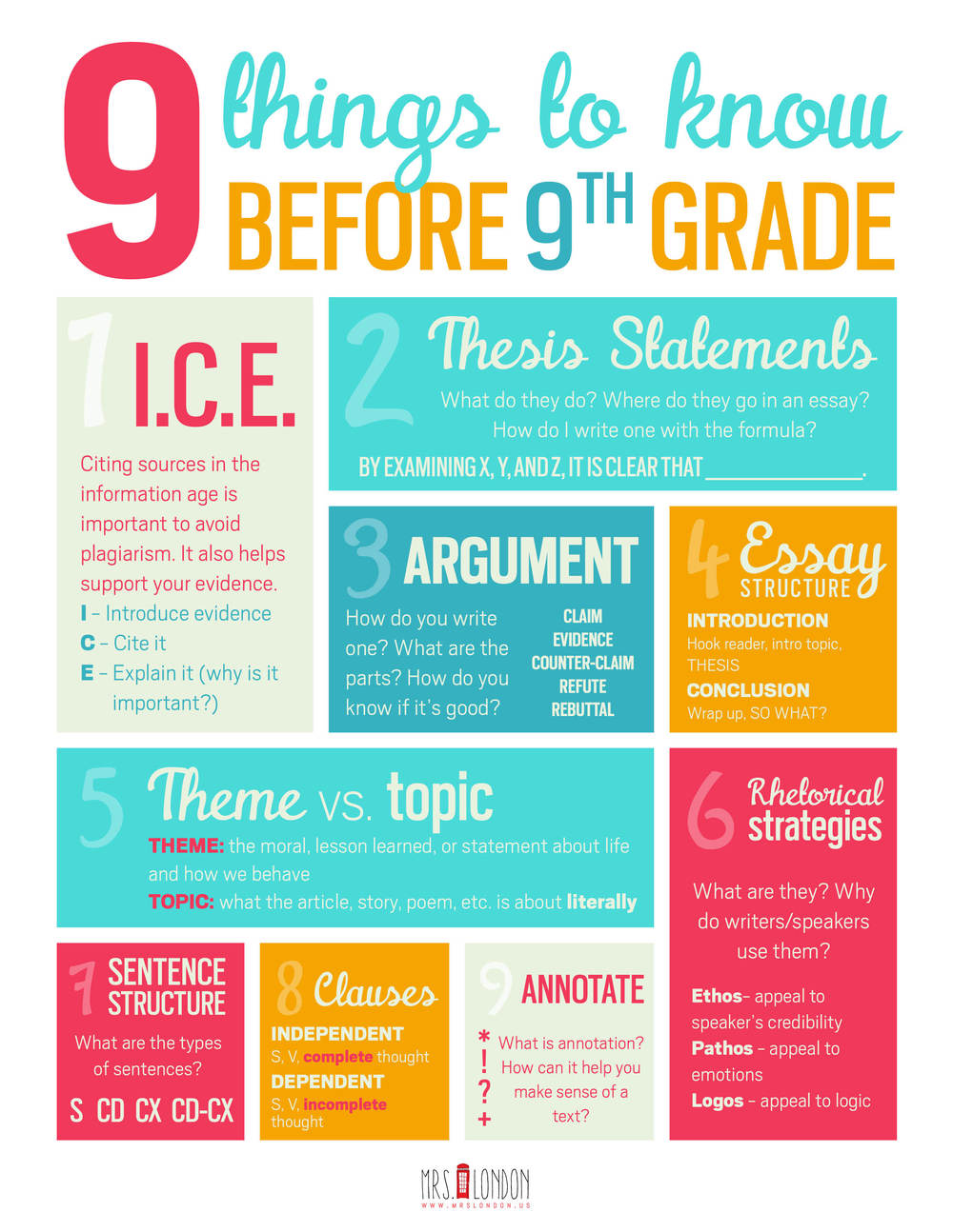 """Get an editable version of the """"9 Things"""" poster belowhere on TPTand make it your own! ******You must have access to Adobe InDesign or Lucidpress in order to edit the document(free trials for both available).******"""