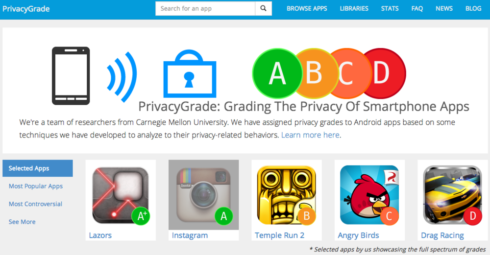 Welcome to PrivacyGrade
