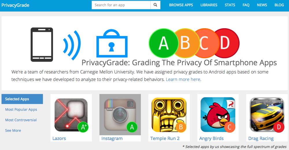 Welcome to PrivacyGrade