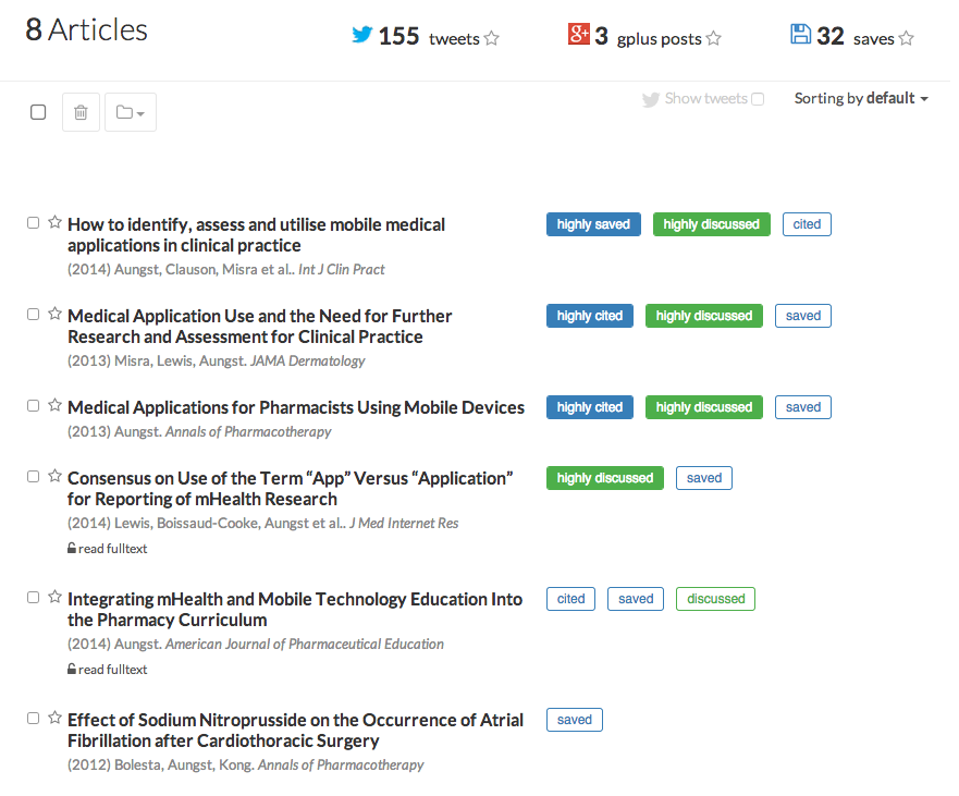 List of publications and related importance as determined by ImpactStory