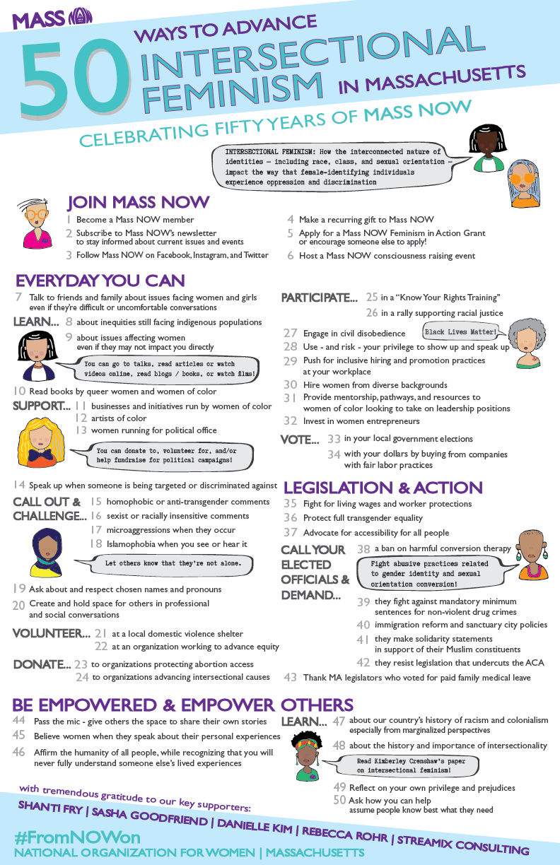 Poster and social media graphics created for the Massachusetts chapter of the National Organization For Women (MASS NOW) for their 50th year anniversary fundraising and activism campaign, #FromNOWOn. The poster included a series of 50 actions that promote intersectional feminism, including believing women when they speak about their lived experiences; supporting female candidates running for office; buying from minority owned-businesses, and calling out sexist, racist, homophobic or anti-transgender, and Islamophobic comments and microaggressions when they occur.