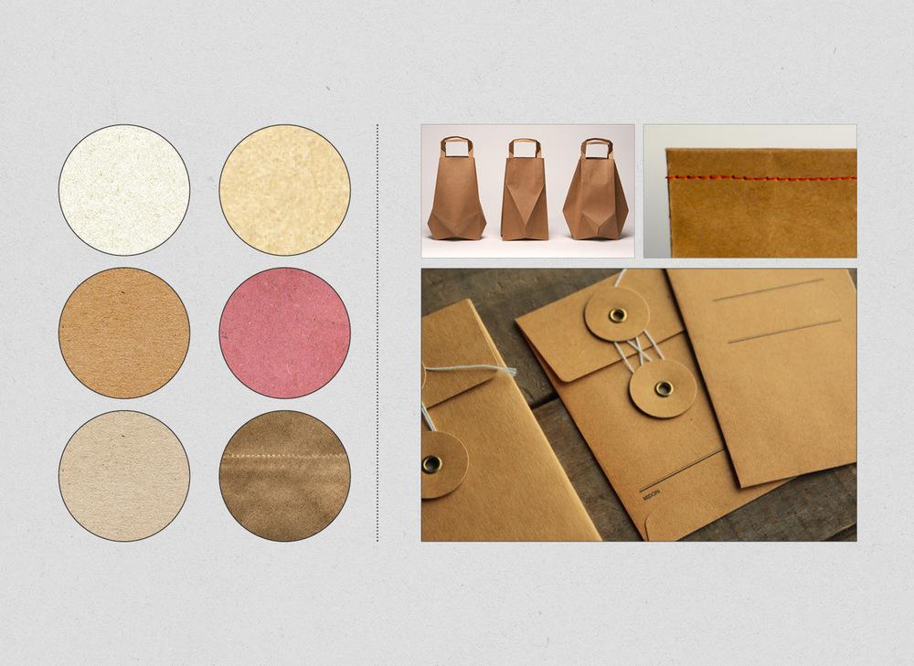 ↑ Corporate materials
