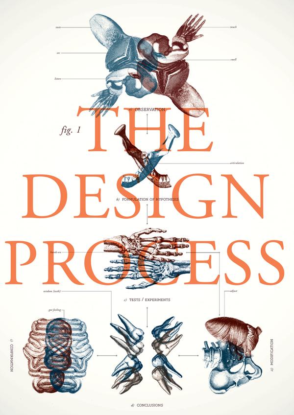 visualgraphc :      The Design Process