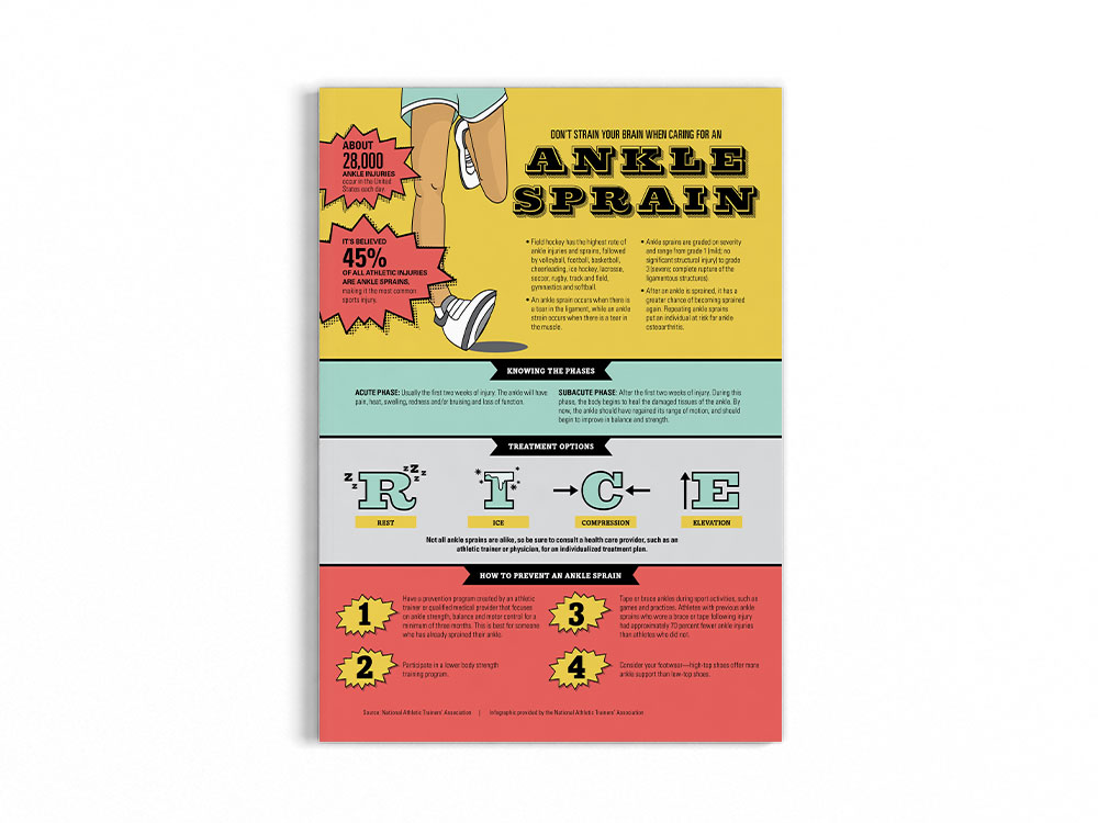 web-dnata-infogrpahic-A4-Magazine-Mockup---Free-Version.jpg